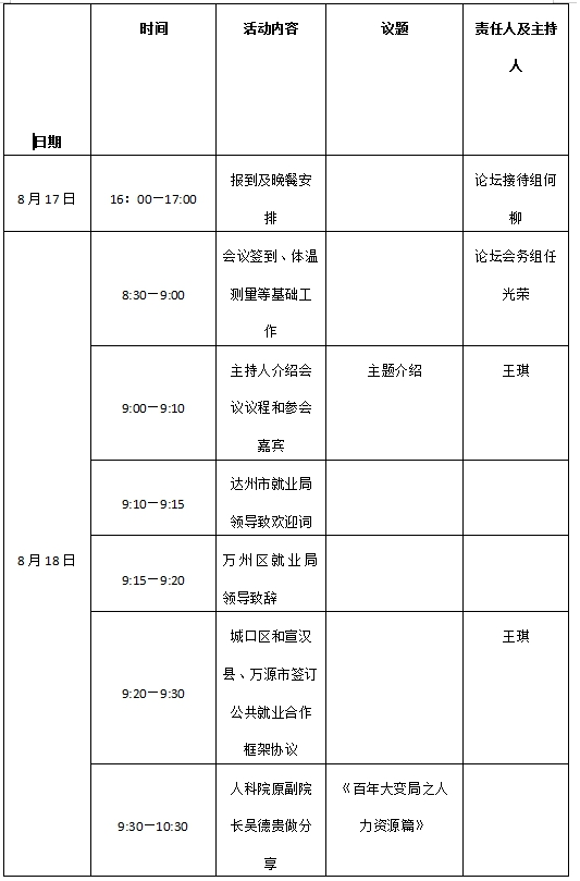 2020年川渝